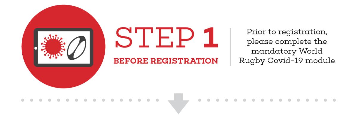 1429407 wru communitygame registration step1